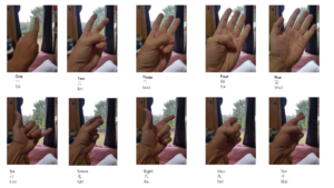 Chinese finger counting